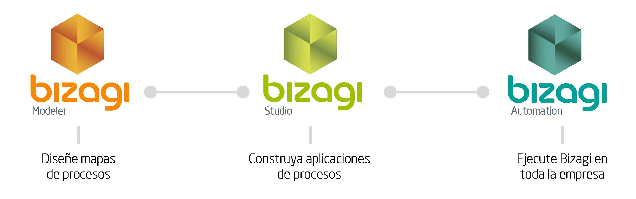 DS4B-BIZAGI-02-02